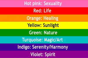 Homosexual flag meaning