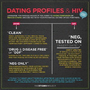 Dating and hiv1