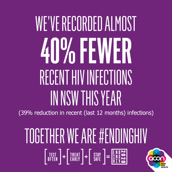 We've recorded almost 40% fewer recent HIV infections in NSW this year
